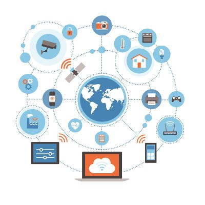 Security Questions about the Internet of Things